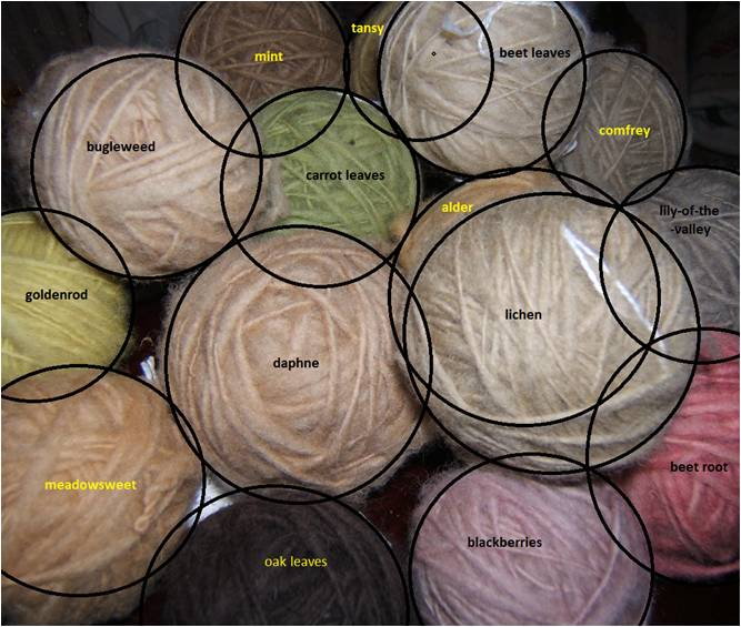 balls of hand-dyed wool