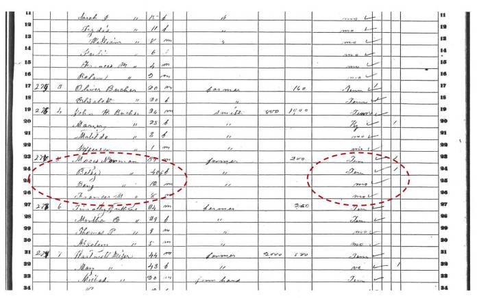 1860 Census Missouri